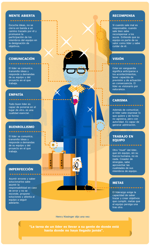 lider-infografia