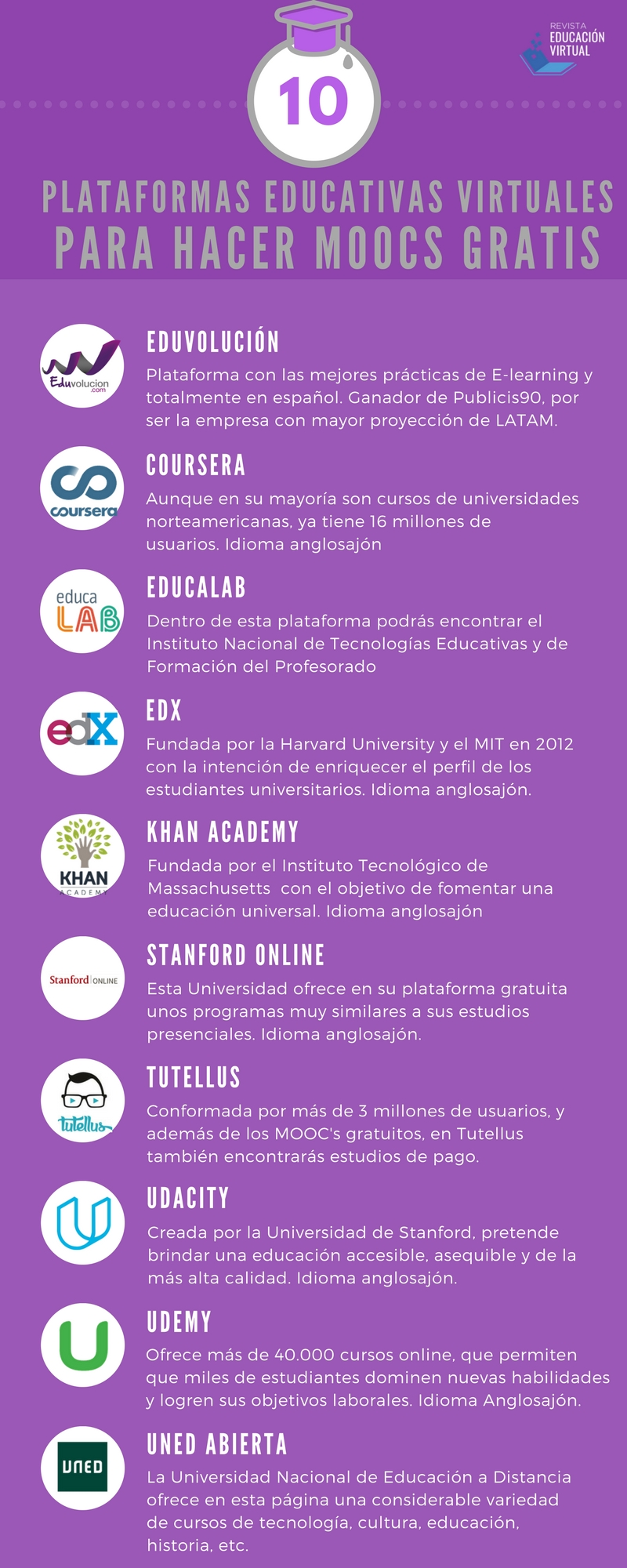 plataforma-educativa-virtual-infografia